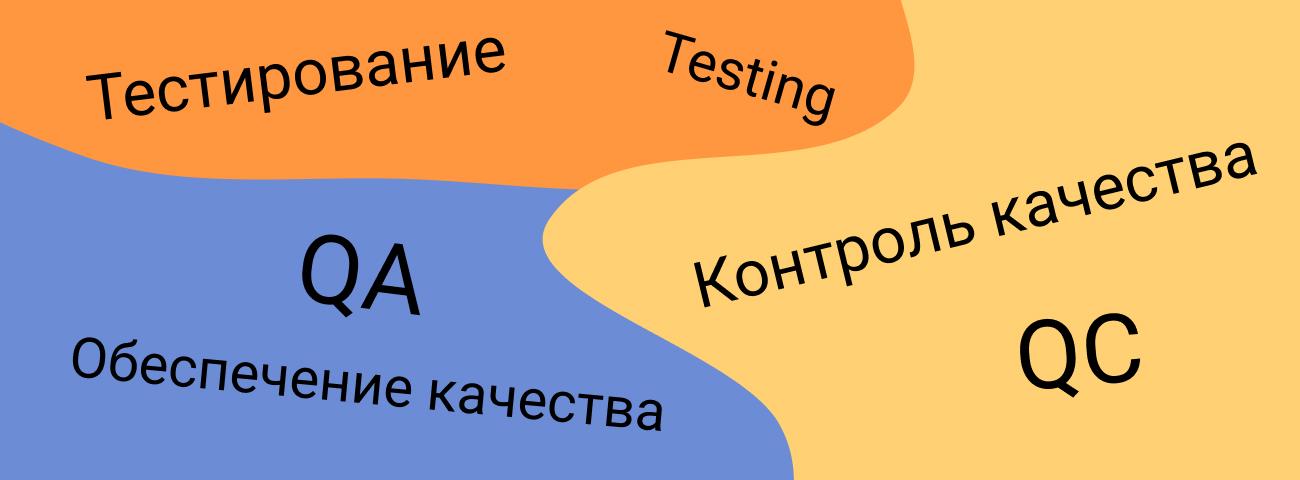 Что такое Тестирование, Testing, Обеспечение качества, QA, Контроль качества, QC